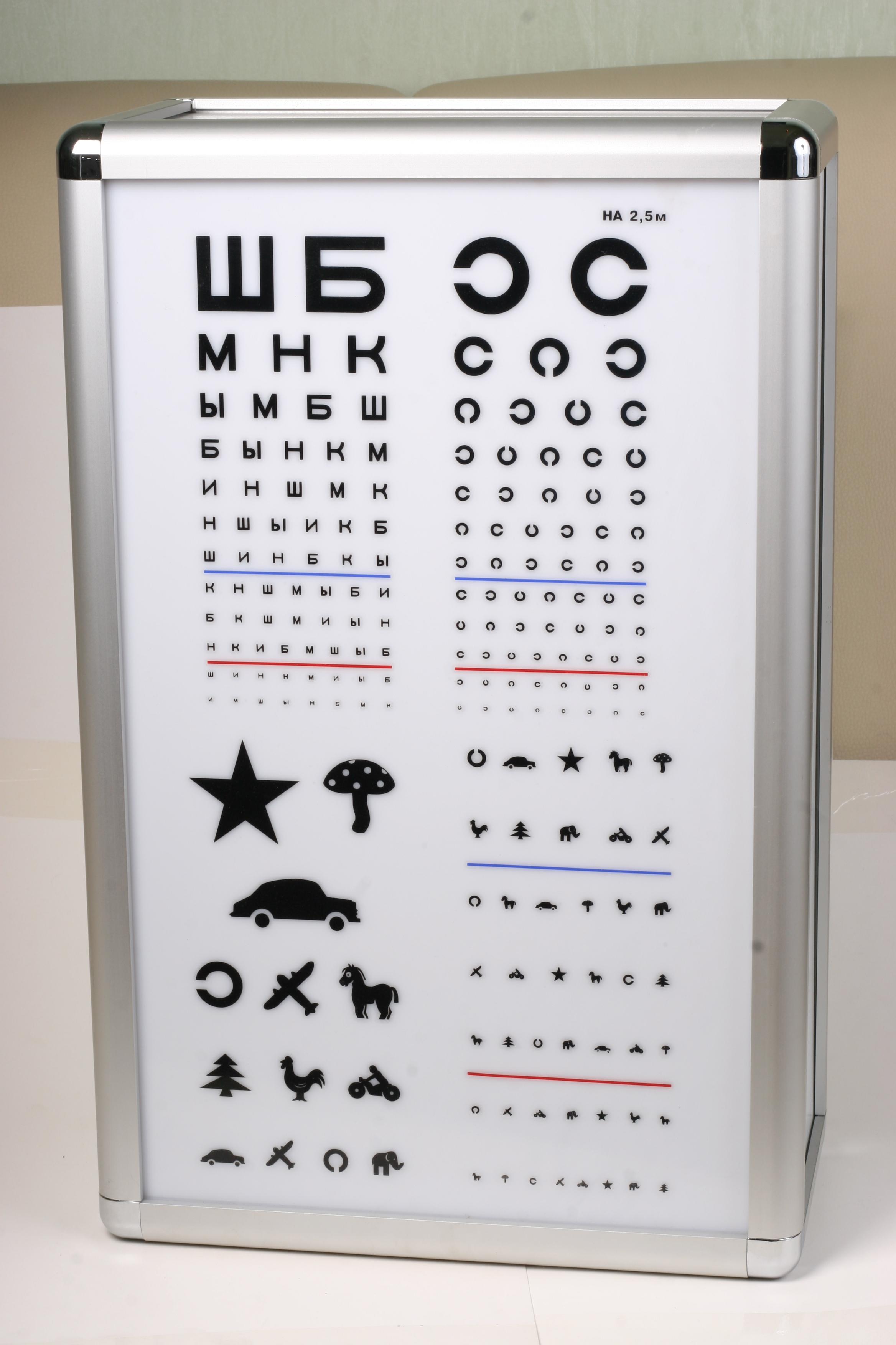 Проверка зрения онлайн таблица, как